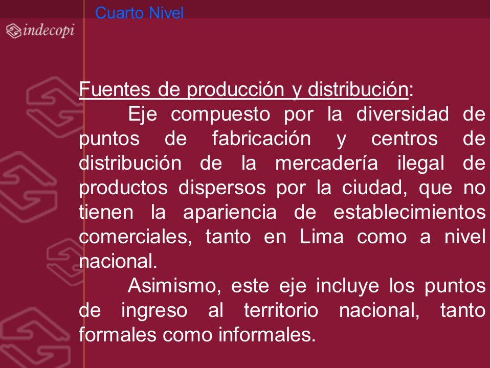 Fuentes de producción y distribución: