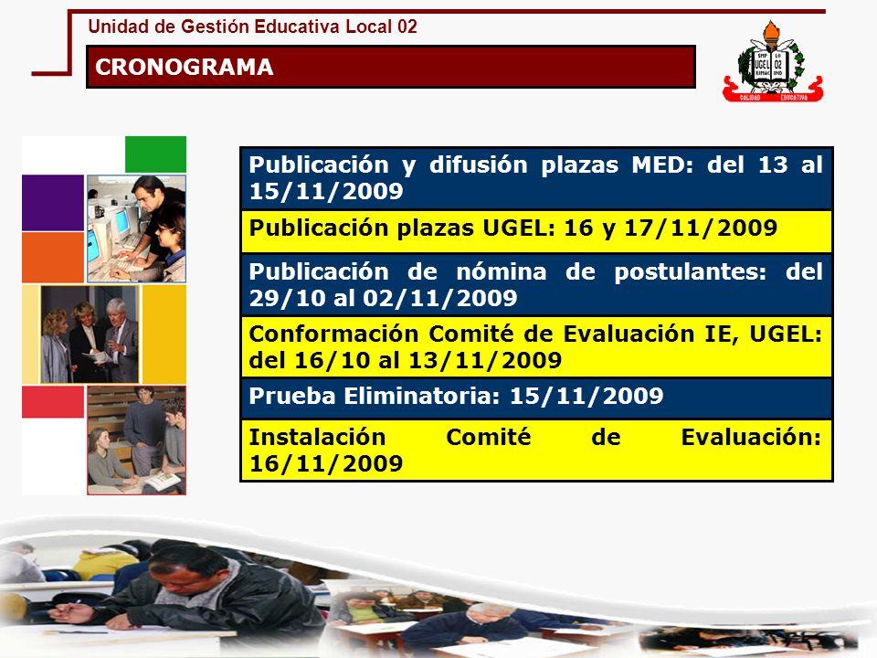 Publicación y difusión plazas MED: del 13 al 15/11/2009