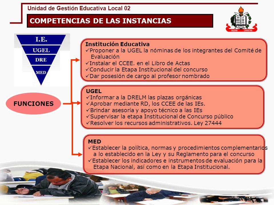 COMPETENCIAS DE LAS INSTANCIAS