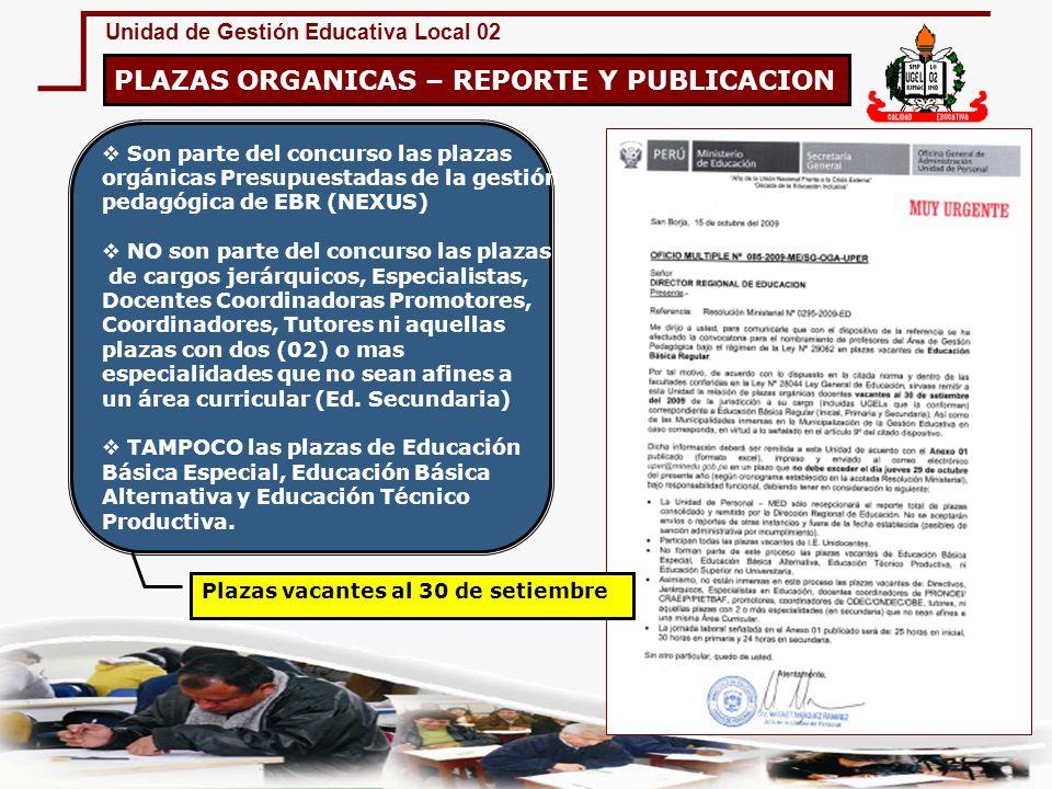 PLAZAS ORGANICAS – REPORTE Y PUBLICACION