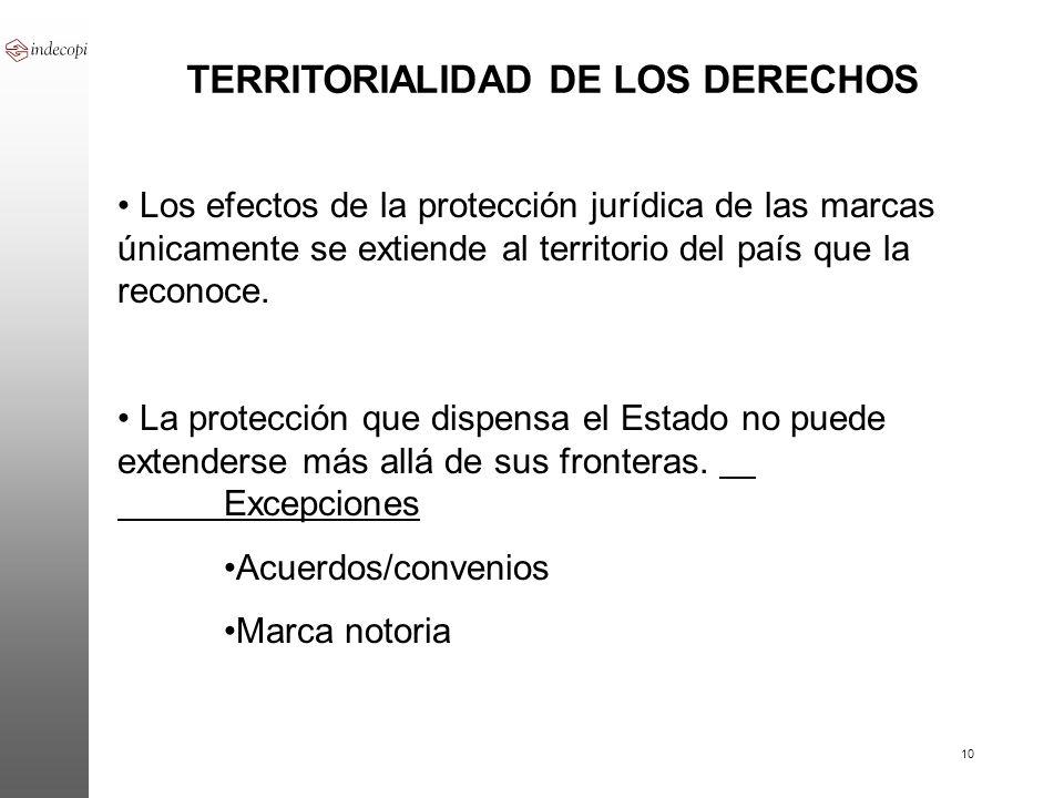 TERRITORIALIDAD DE LOS DERECHOS