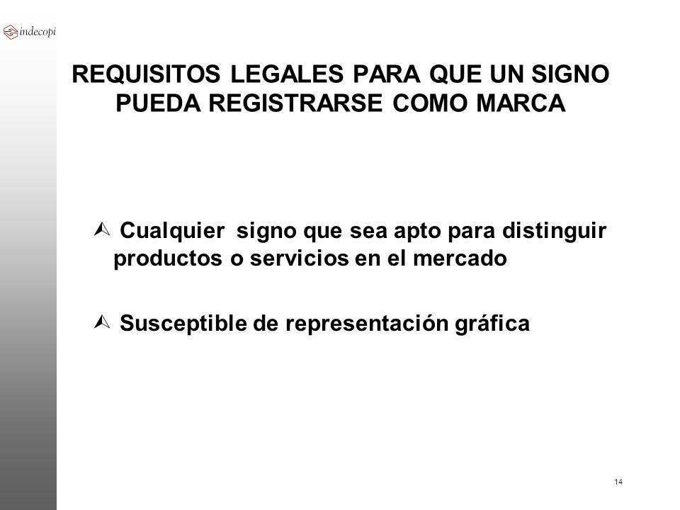 REQUISITOS LEGALES PARA QUE UN SIGNO PUEDA REGISTRARSE COMO MARCA