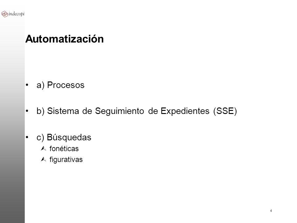 Automatización a) Procesos