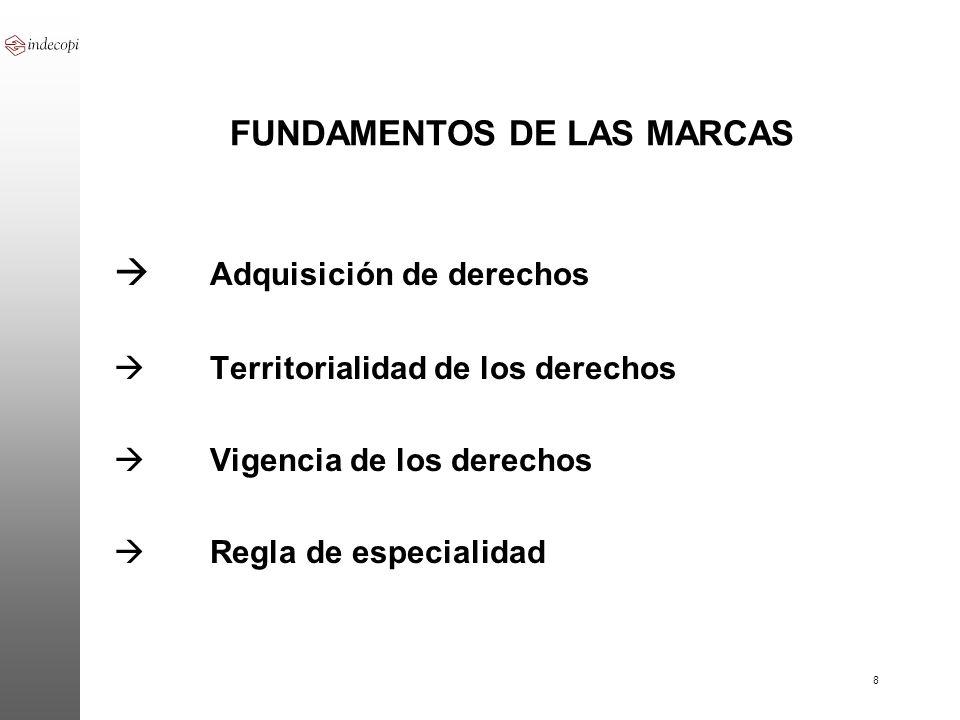 FUNDAMENTOS DE LAS MARCAS