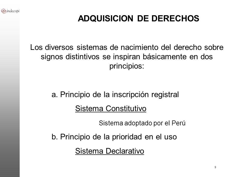 ADQUISICION DE DERECHOS