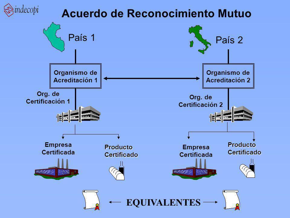 Acuerdo de Reconocimiento Mutuo