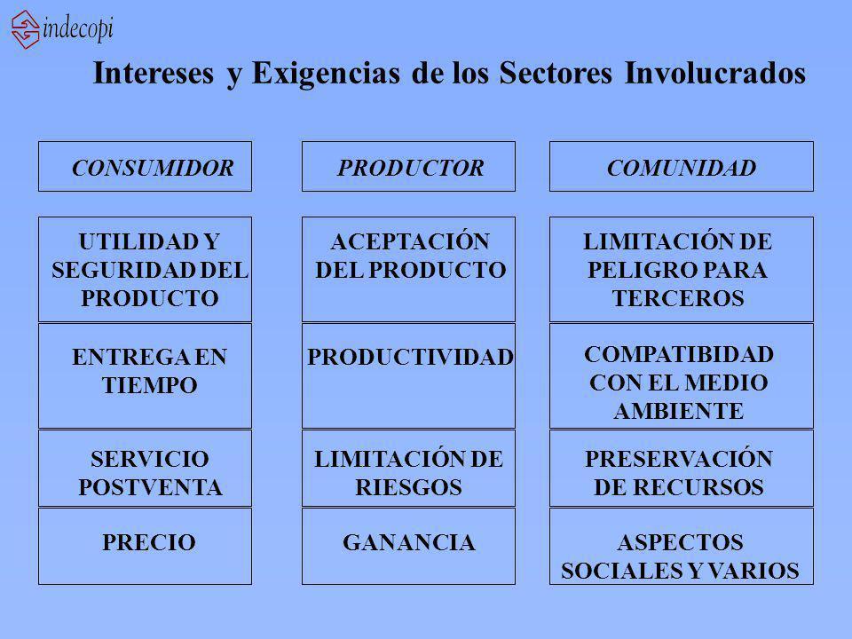 Intereses y Exigencias de los Sectores Involucrados