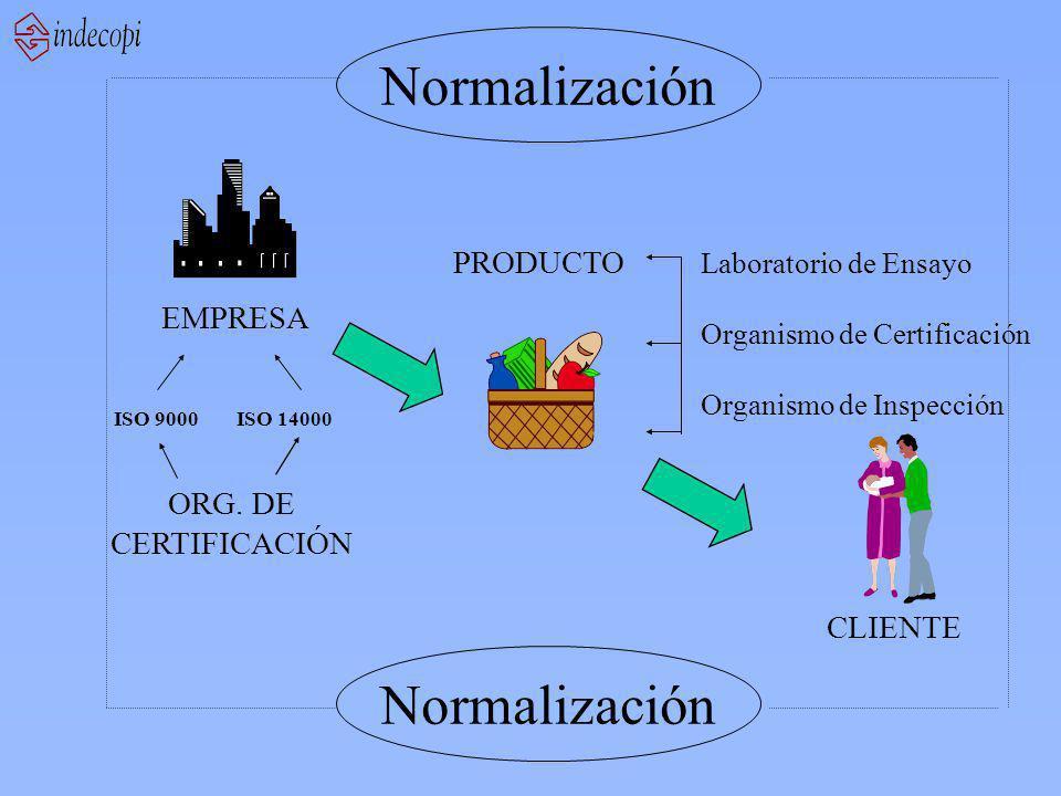 Normalización Normalización PRODUCTO EMPRESA ORG. DE CERTIFICACIÓN