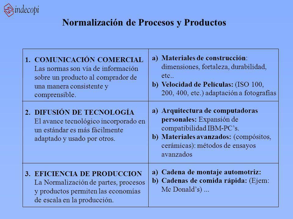 Normalización de Procesos y Productos