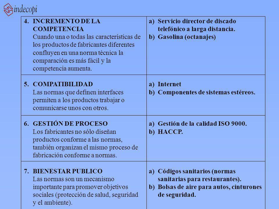 4. INCREMENTO DE LA COMPETENCIA