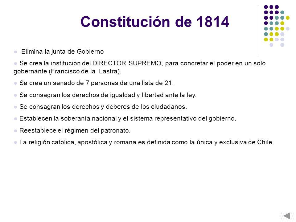 Constitución de 1814 Elimina la junta de Gobierno