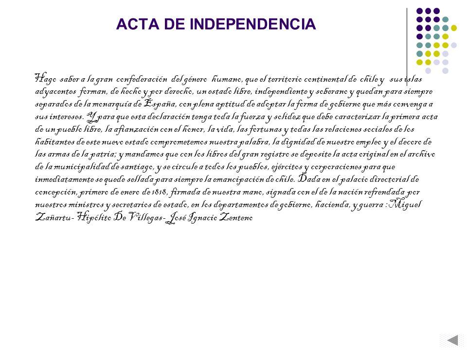 ACTA DE INDEPENDENCIA