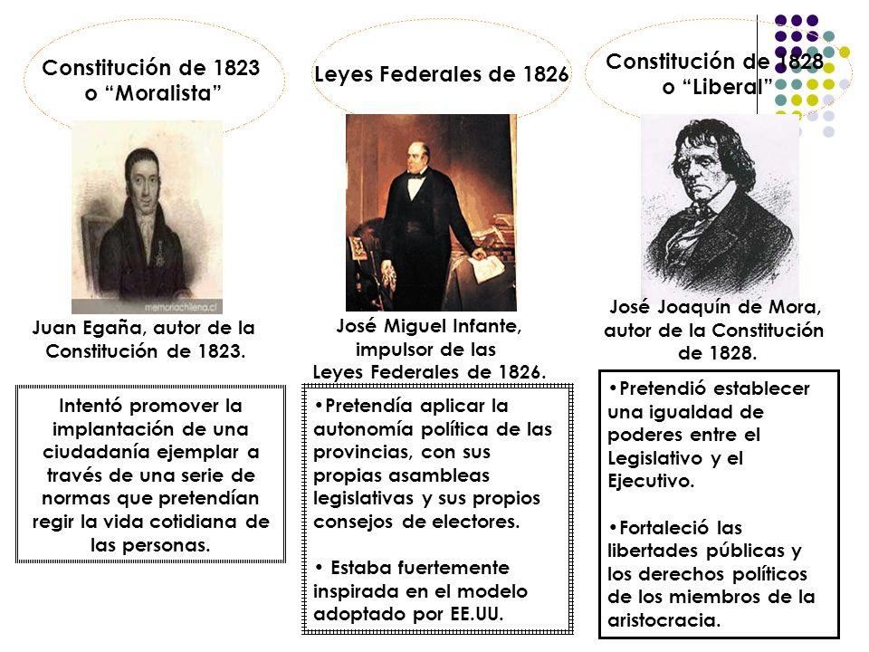 autor de la Constitución