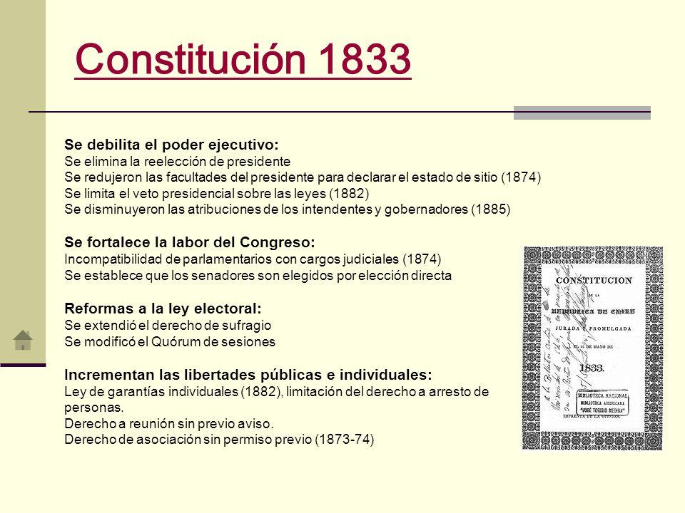 Constitución 1833 Se debilita el poder ejecutivo: