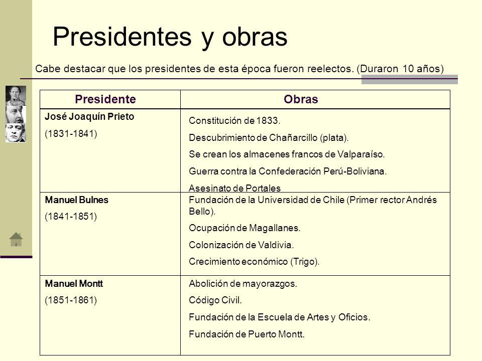 Presidentes y obras Presidente Obras