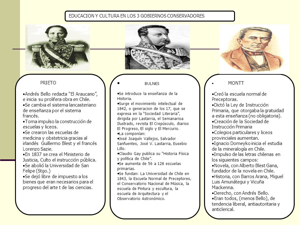 BULNES EDUCACION Y CULTURA EN LOS 3 GOBIERNOS CONSERVADORES PRIETO