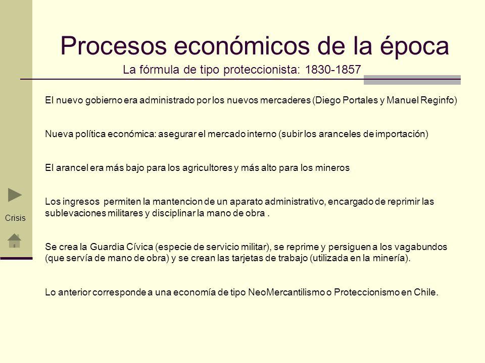 Procesos económicos de la época