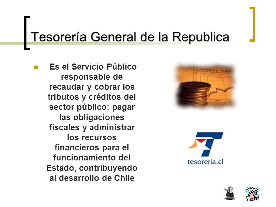 Tesorería General de la Republica