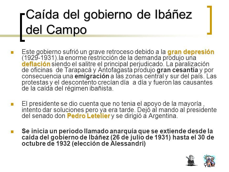 Caída del gobierno de Ibáñez del Campo