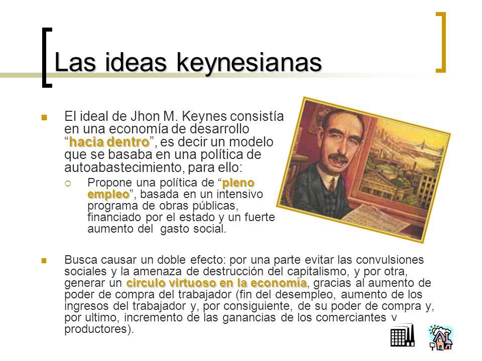 Las ideas keynesianas