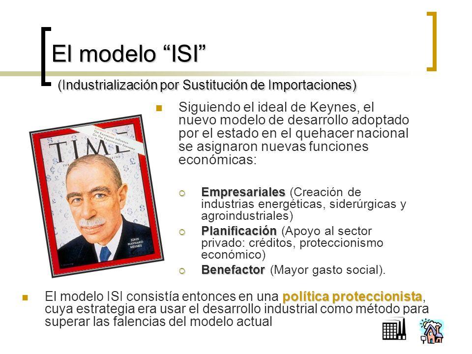 El modelo ISI (Industrialización por Sustitución de Importaciones)