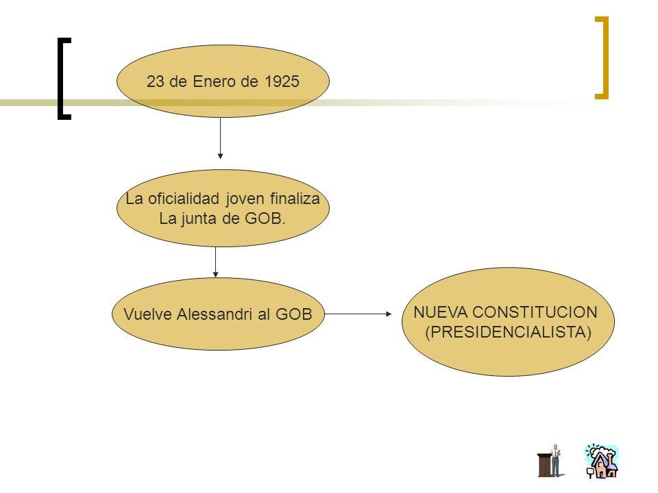 La oficialidad joven finaliza La junta de GOB.