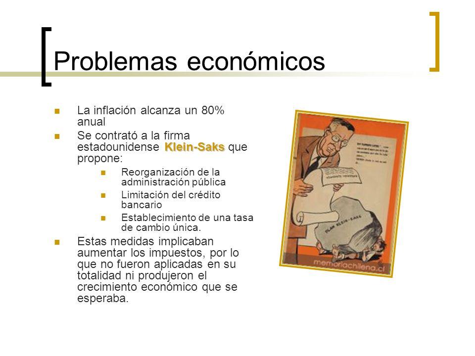 Problemas económicos La inflación alcanza un 80% anual