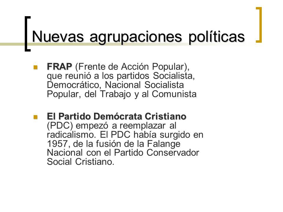Nuevas agrupaciones políticas