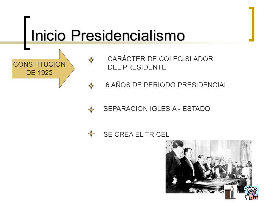 Inicio Presidencialismo