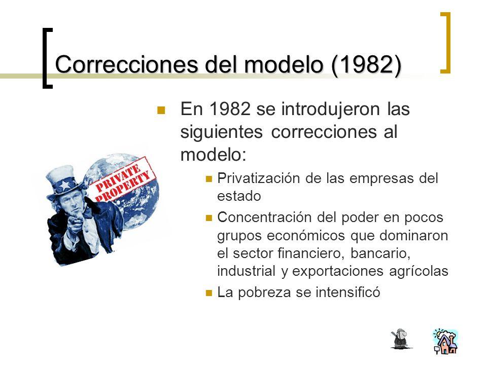 Correcciones del modelo (1982)