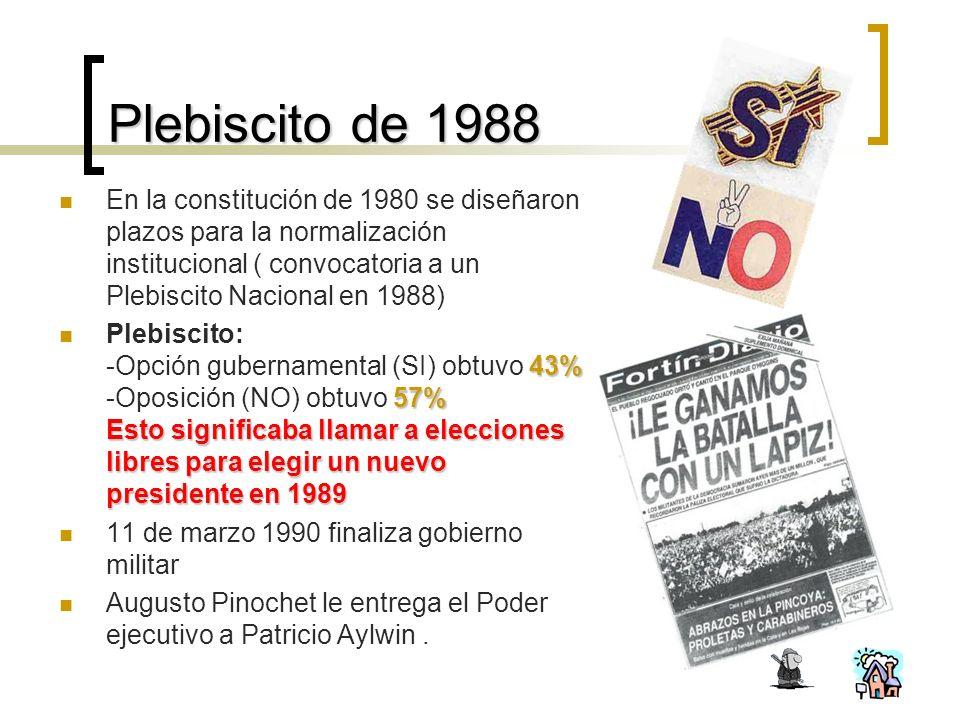Plebiscito de 1988