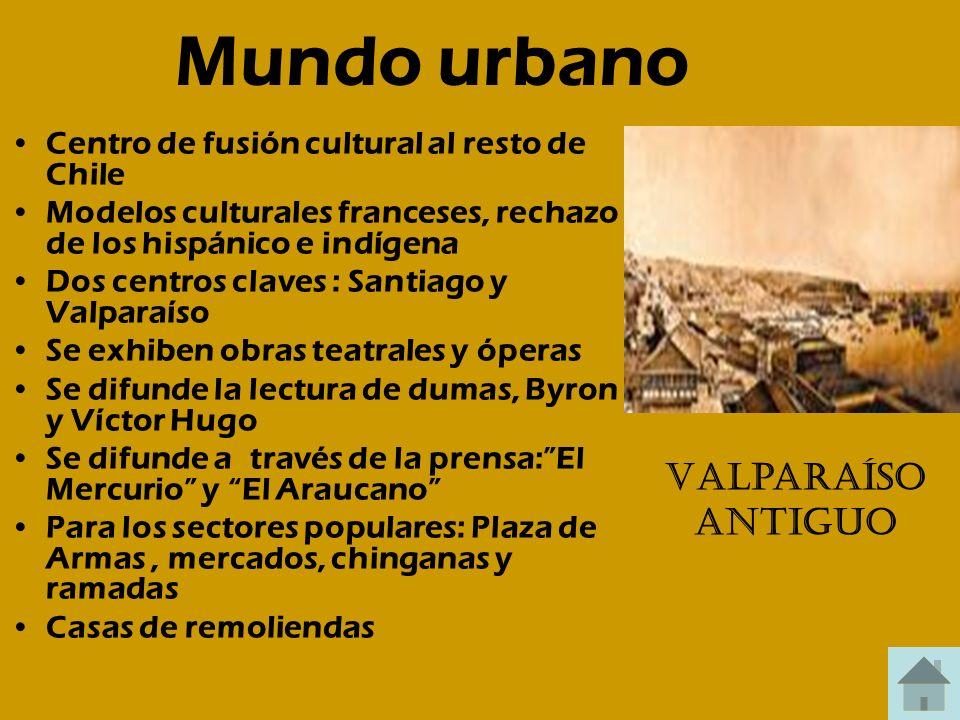 Mundo urbano Valparaíso antiguo