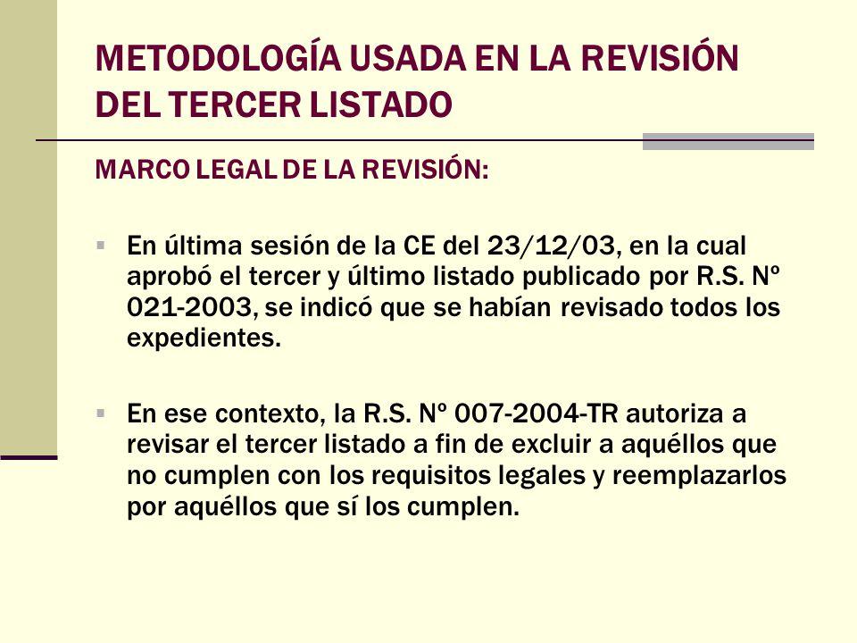 METODOLOGÍA USADA EN LA REVISIÓN DEL TERCER LISTADO