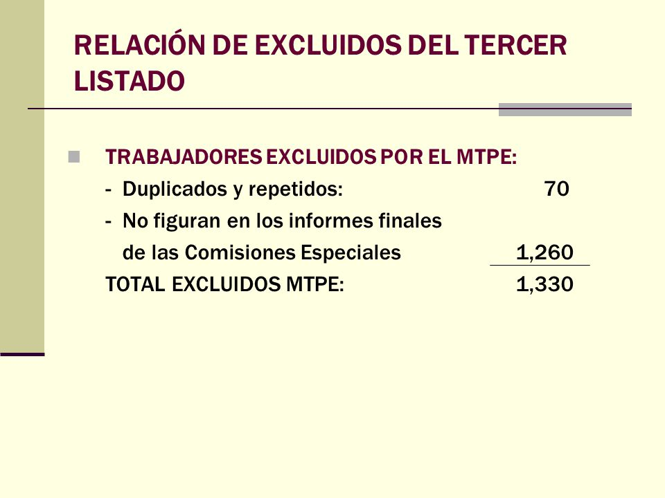 RELACIÓN DE EXCLUIDOS DEL TERCER LISTADO