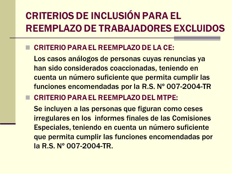 CRITERIOS DE INCLUSIÓN PARA EL REEMPLAZO DE TRABAJADORES EXCLUIDOS