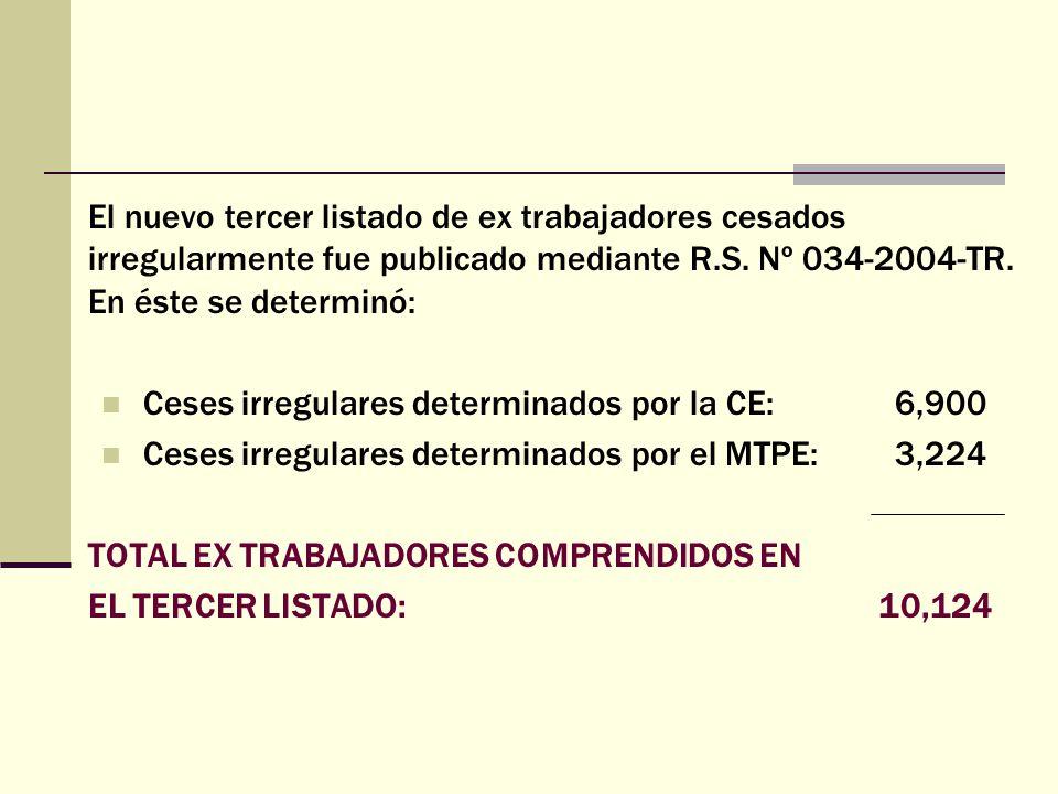 El nuevo tercer listado de ex trabajadores cesados irregularmente fue publicado mediante R.S. Nº 034-2004-TR. En éste se determinó: