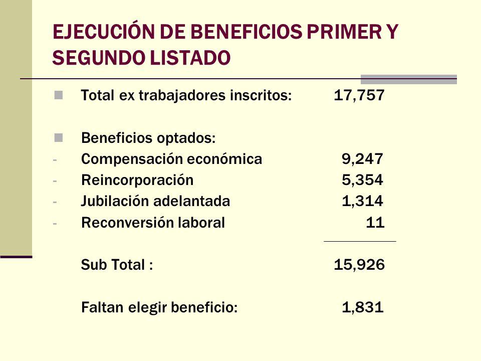 EJECUCIÓN DE BENEFICIOS PRIMER Y SEGUNDO LISTADO