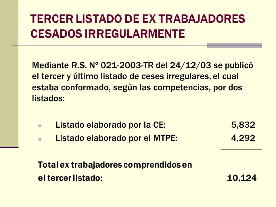 TERCER LISTADO DE EX TRABAJADORES CESADOS IRREGULARMENTE