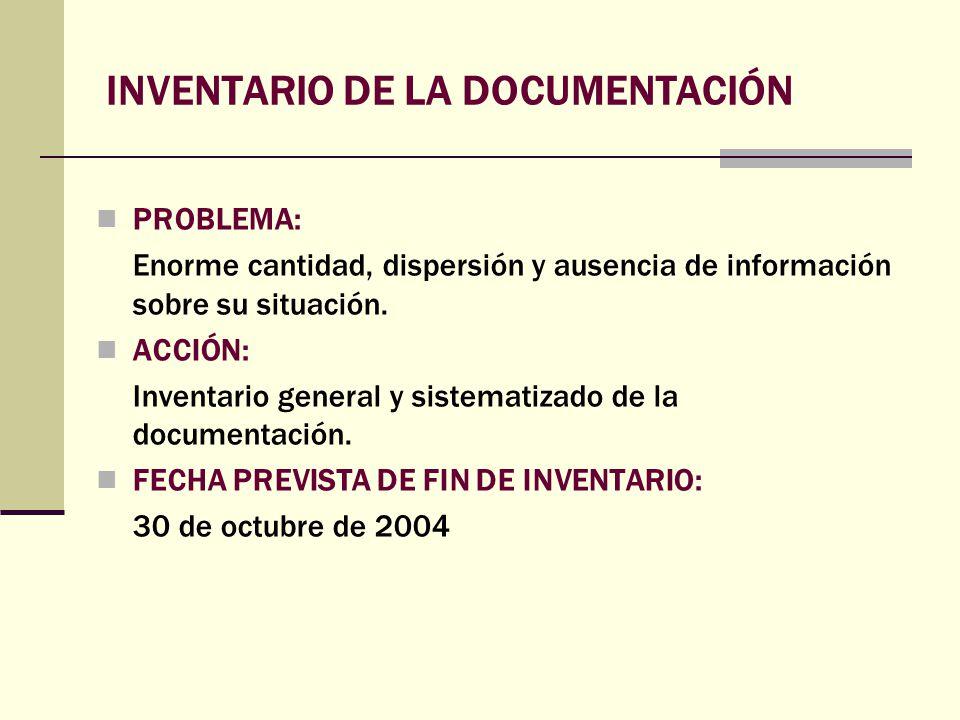 INVENTARIO DE LA DOCUMENTACIÓN