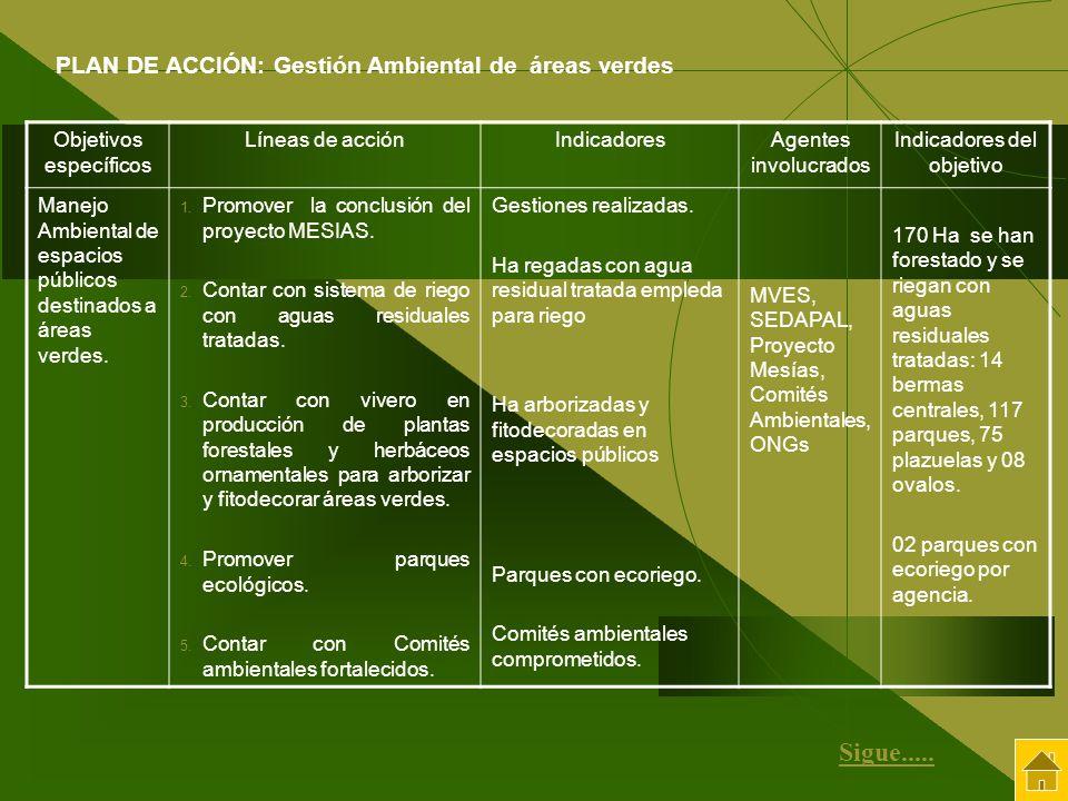 Sigue..... PLAN DE ACCIÓN: Gestión Ambiental de áreas verdes