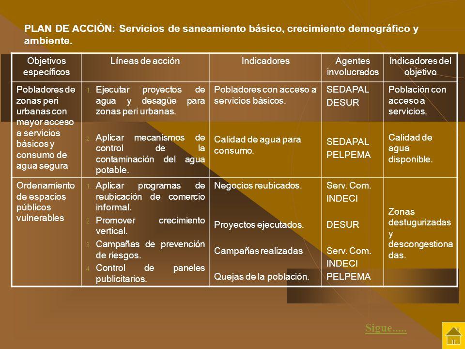 PLAN DE ACCIÓN: Servicios de saneamiento básico, crecimiento demográfico y ambiente.