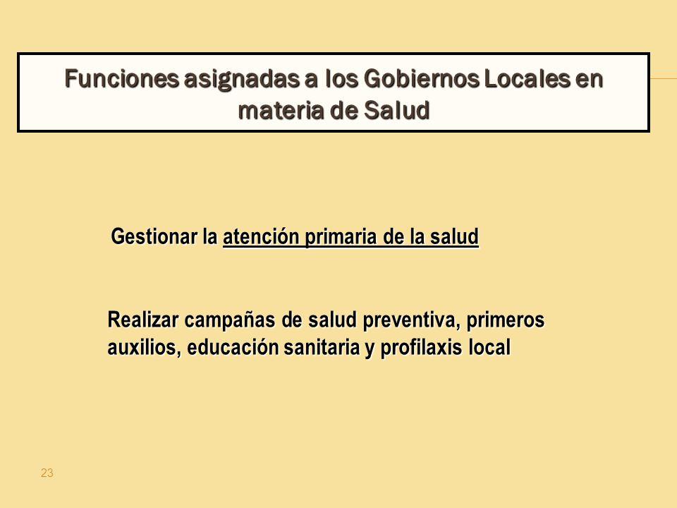 Funciones asignadas a los Gobiernos Locales en materia de Salud