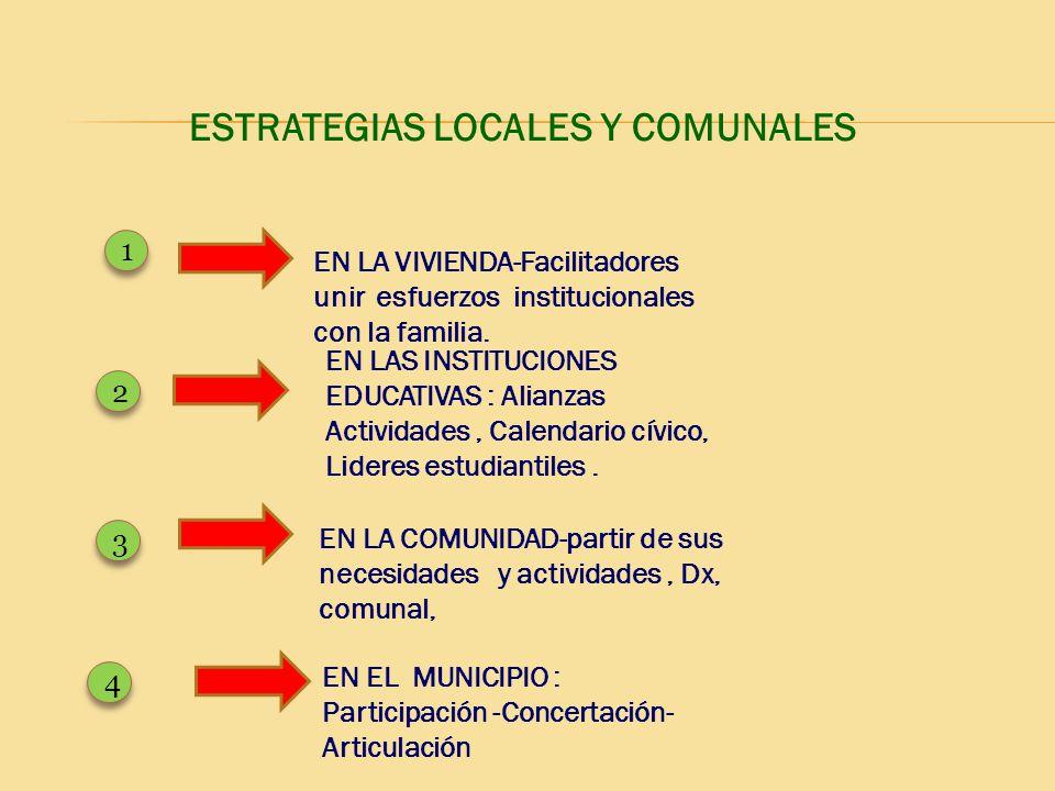 ESTRATEGIAS LOCALES Y COMUNALES