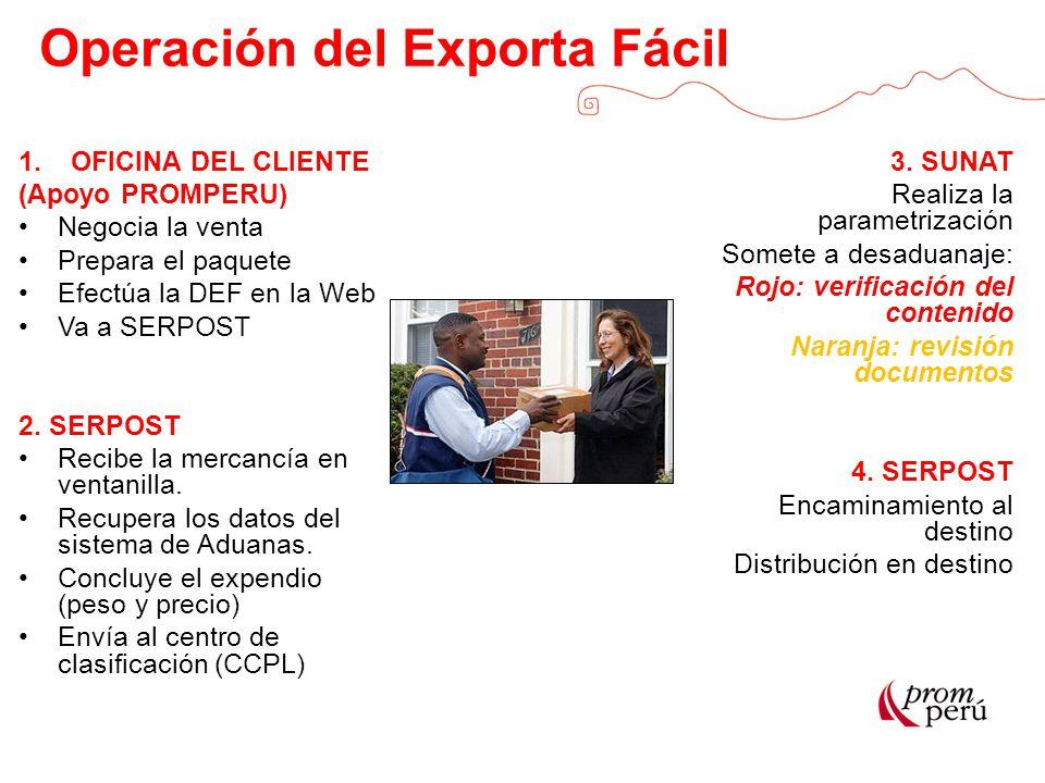 Operación del Exporta Fácil