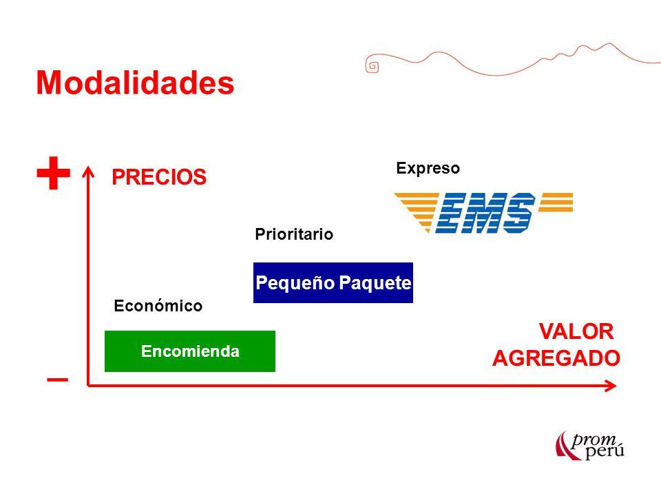 + _ Modalidades PRECIOS VALOR AGREGADO Pequeño Paquete Expreso
