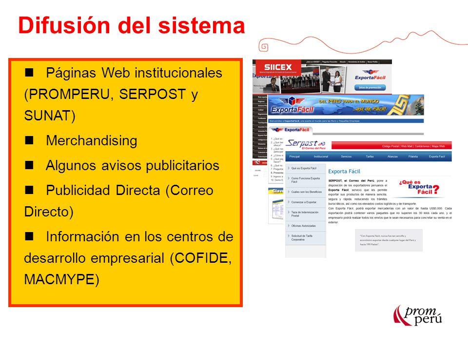 Difusión del sistema Páginas Web institucionales (PROMPERU, SERPOST y SUNAT) Merchandising. Algunos avisos publicitarios.