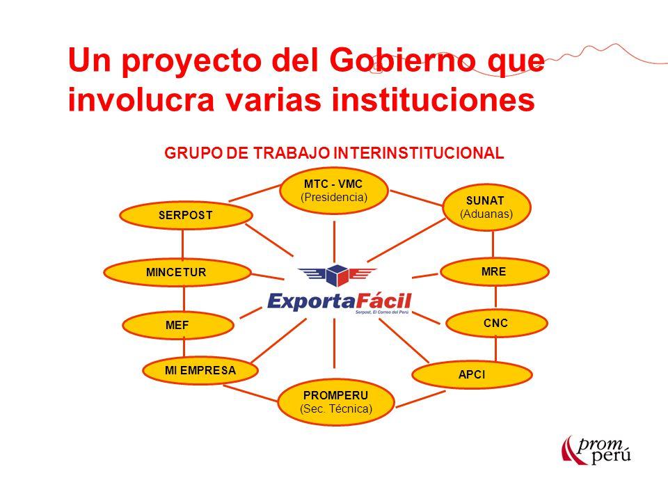 GRUPO DE TRABAJO INTERINSTITUCIONAL