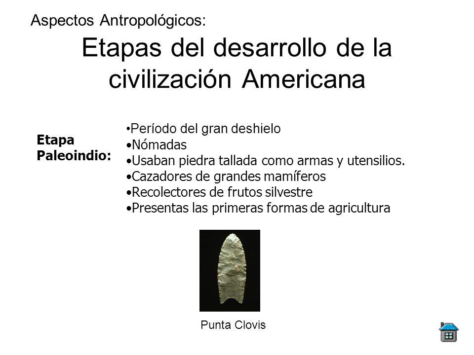 Etapas del desarrollo de la civilización Americana