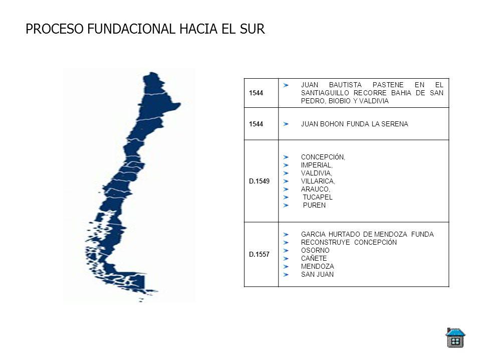 PROCESO FUNDACIONAL HACIA EL SUR