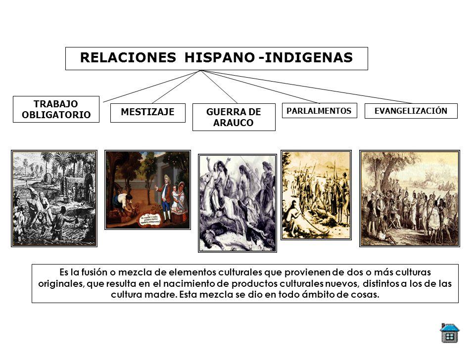 RELACIONES HISPANO -INDIGENAS